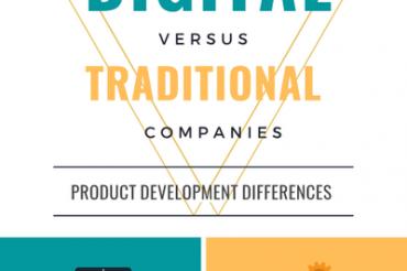 Digital vs. Traditional Product Development