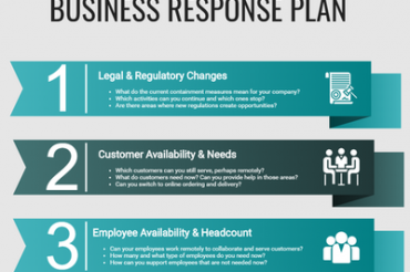 Making your Covid-19 business response plan