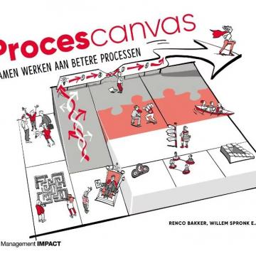 Book review: 'Process canvas' (Dutch)