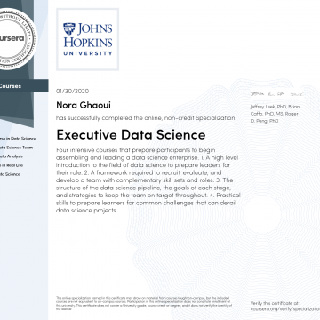 Coursera Executive Data Science Specialization completed